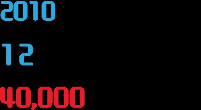 2010年よりリリースした「現場クラウドforサイボウズOffice」は7周年を迎え、ご注文件数累計10,000件を突破いたしました。